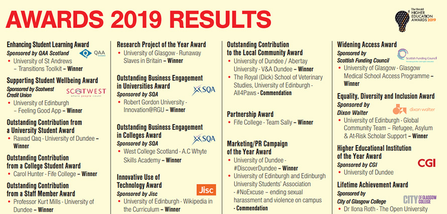 2019 Herald Higher Education Awards